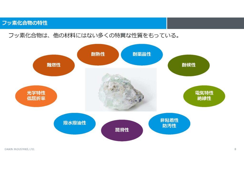 フッ素化合物の特性